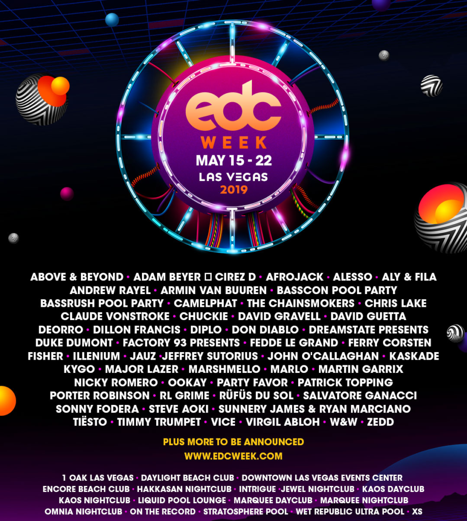 EDC Week 2019 - The Era Of EDM